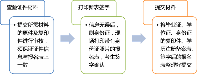 说明: C:\Users\PeterLiu\Desktop\图片1.png